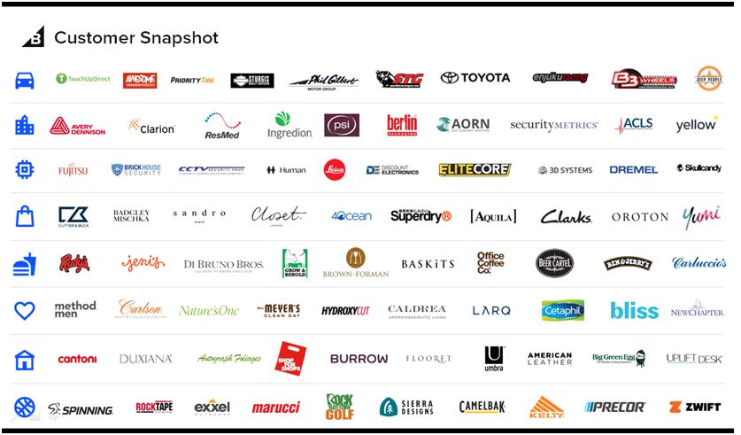 Big commerce customers