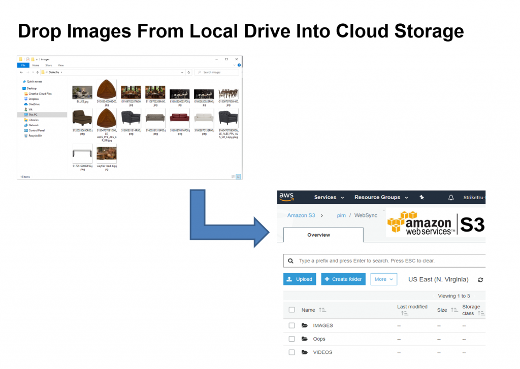 Drop images from the local drive into cloud storage - Striketru