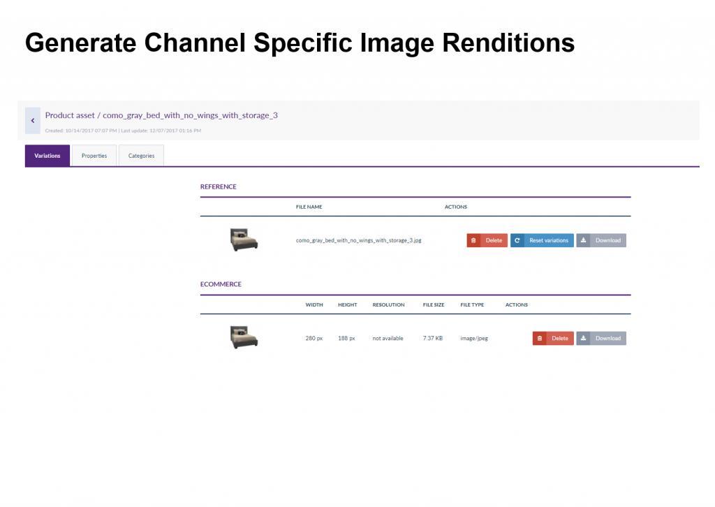 Generate channel specific image renditions - Striketru