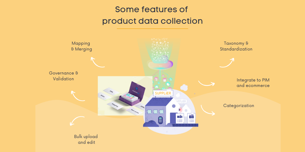 Product Data Collection and Onboarding Solutions_Features_StrikeTru